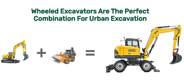 Wheeled excavators are the perfect combination for urban excavation