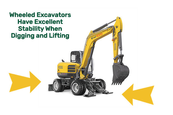 Wheeled Excavators Have Excellent Stability